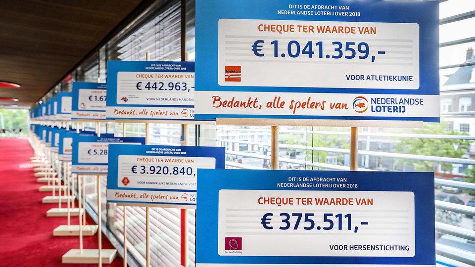 Afdracht Nederlandse Loterij
