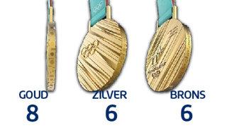 Medaillespiegel